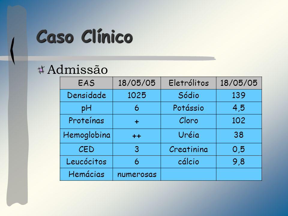 Caso Clínico Admissão + ++ EAS 18/05/05 Eletrólitos Densidade 1025