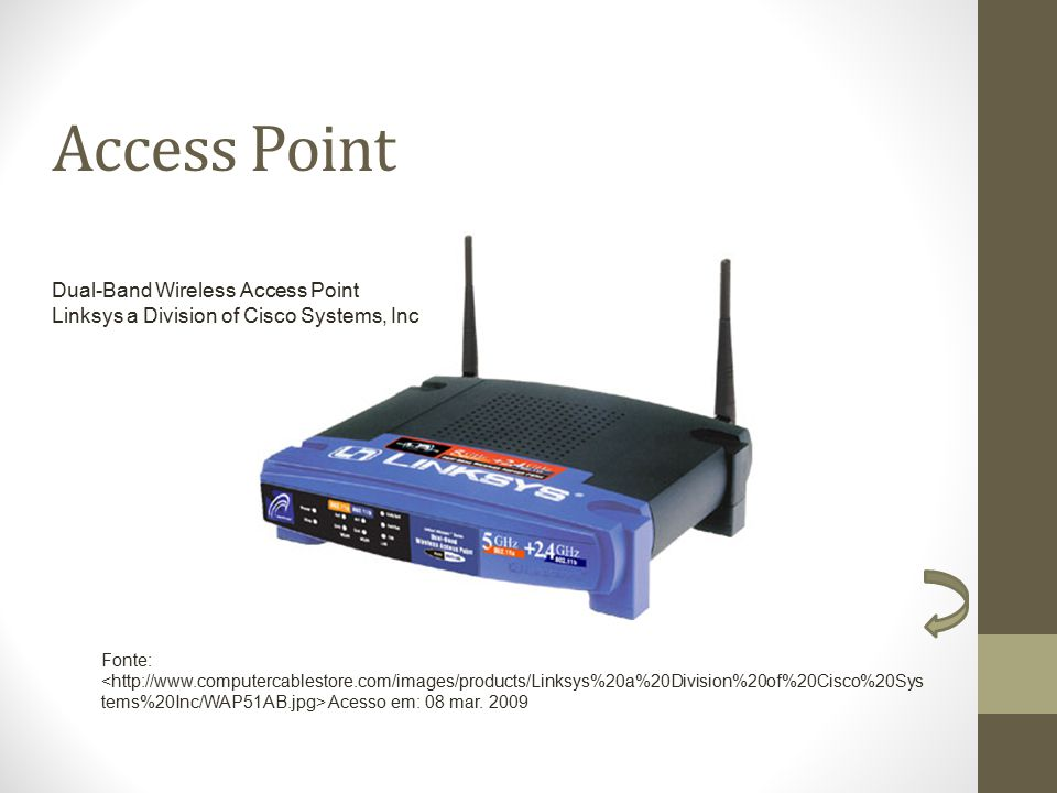 Access Point Dual-Band Wireless Access Point Linksys a Division of Cisco Systems, Inc.
