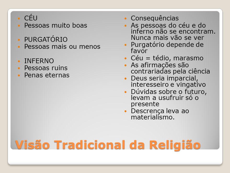 Visão Tradicional da Religião