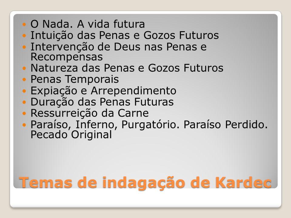 Temas de indagação de Kardec