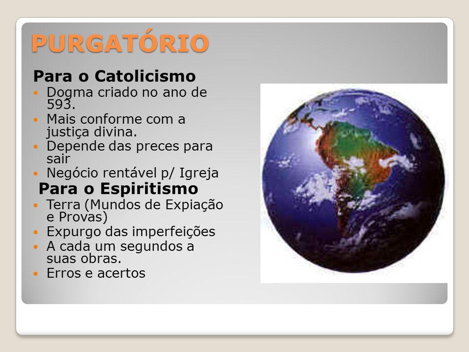 PURGATÓRIO Para o Catolicismo Para o Espiritismo