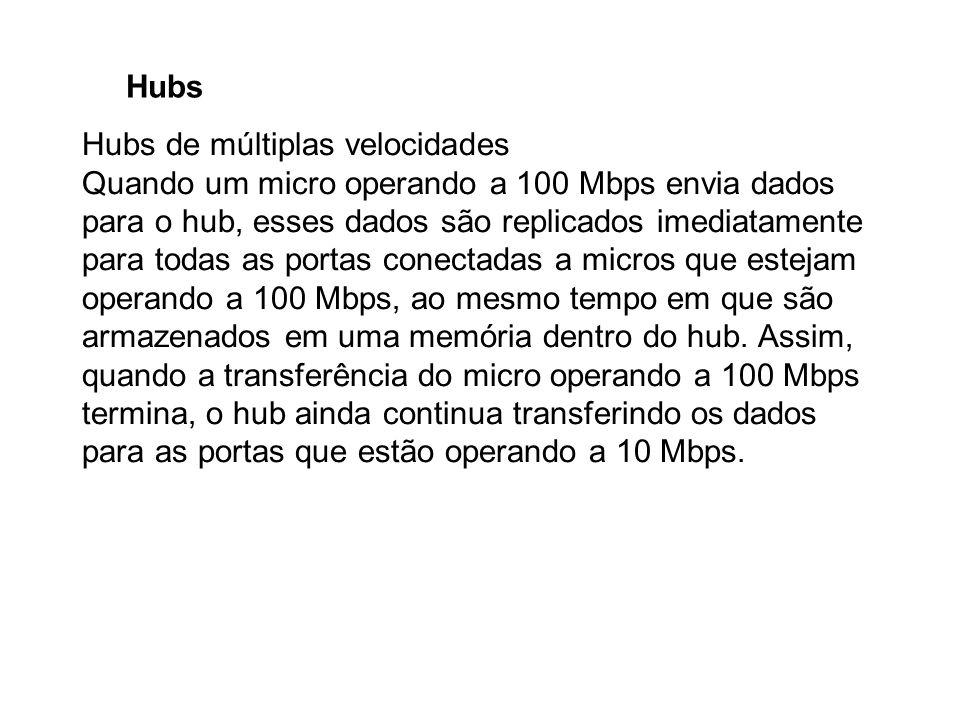 Hubs Hubs de múltiplas velocidades.