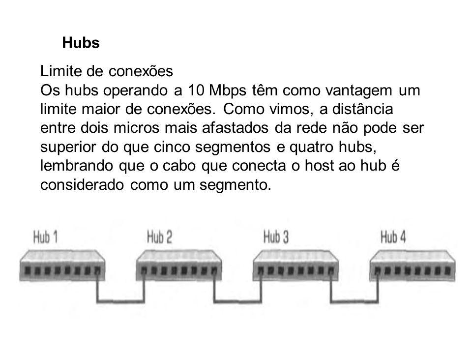 Hubs Limite de conexões.