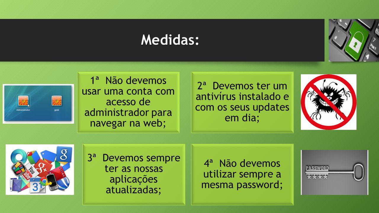 Medidas: 4ª Não devemos utilizar sempre a mesma password; 2ª Devemos ter um antivírus instalado e com os seus updates em dia;