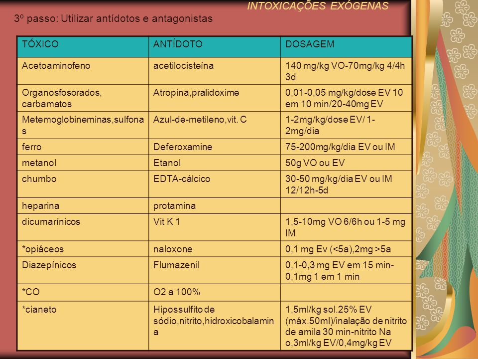 INTOXICAÇÕES EXÓGENAS 3º passo: Utilizar antídotos e antagonistas