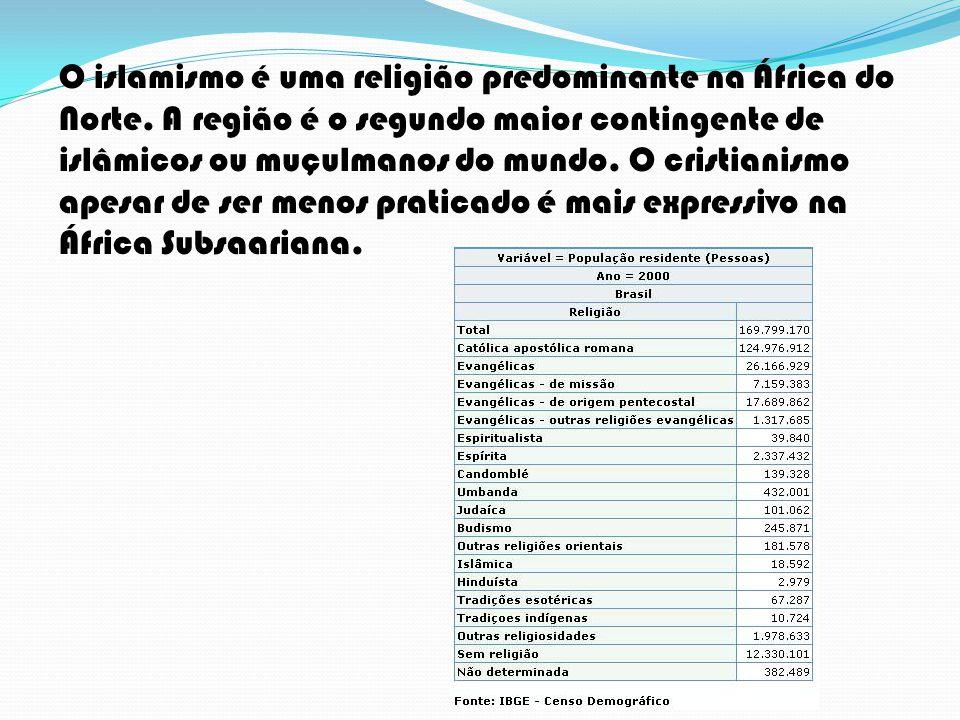 O islamismo é uma religião predominante na África do Norte