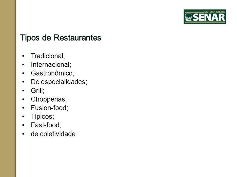 Tipos de Restaurantes Tradicional; Internacional; Gastronômico;