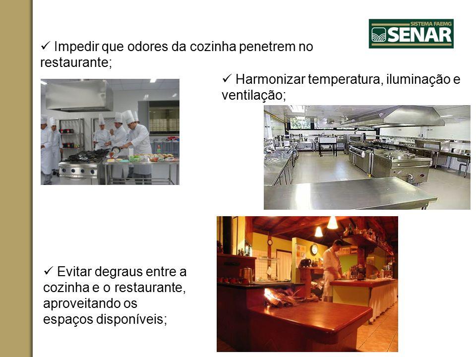  Impedir que odores da cozinha penetrem no restaurante;