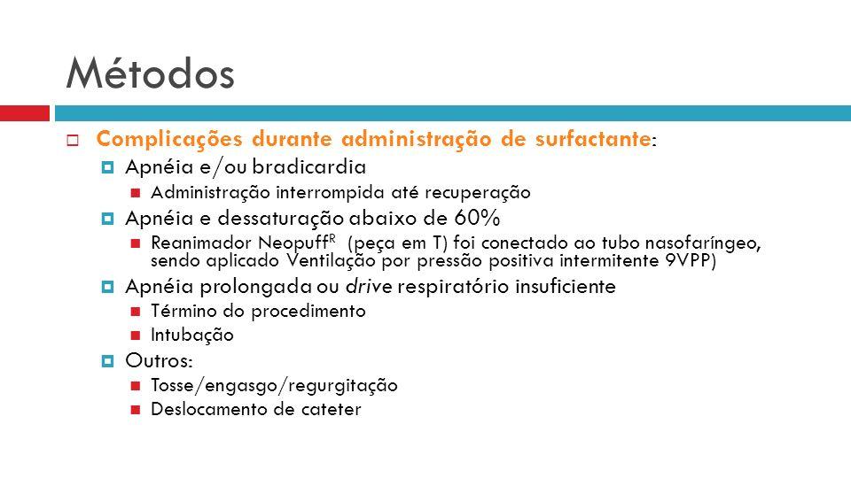 Métodos Complicações durante administração de surfactante: