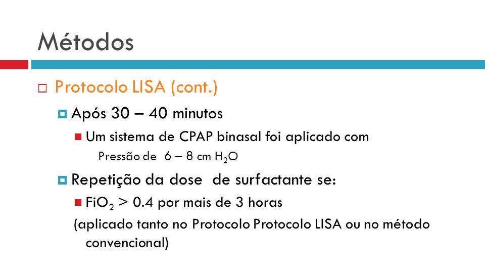 Métodos Protocolo LISA (cont.) Após 30 – 40 minutos