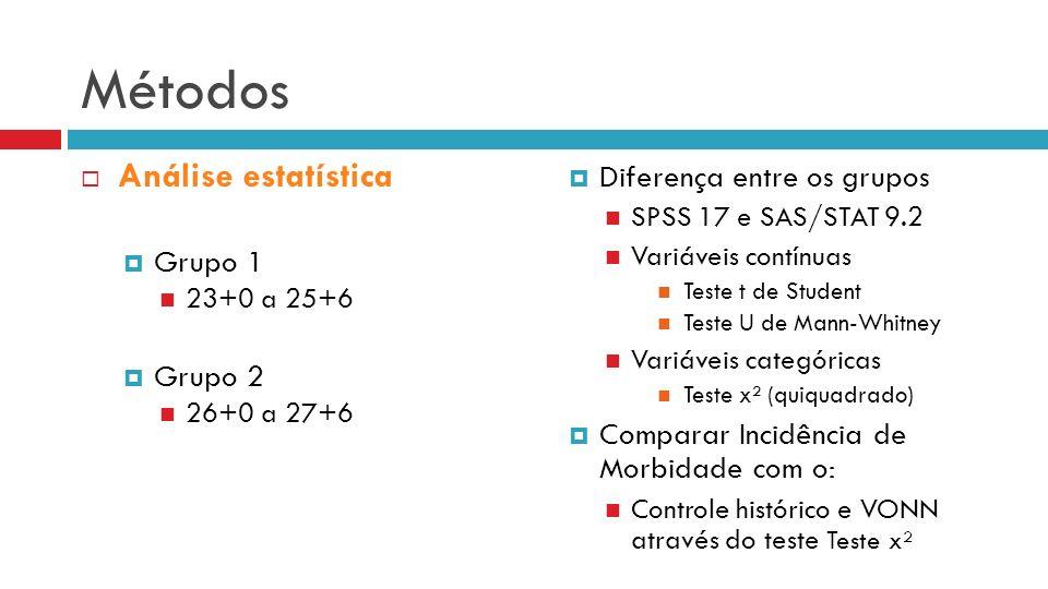 Métodos Análise estatística Diferença entre os grupos Grupo 1 Grupo 2