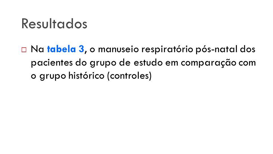 Resultados Na tabela 3, o manuseio respiratório pós-natal dos pacientes do grupo de estudo em comparação com o grupo histórico (controles)