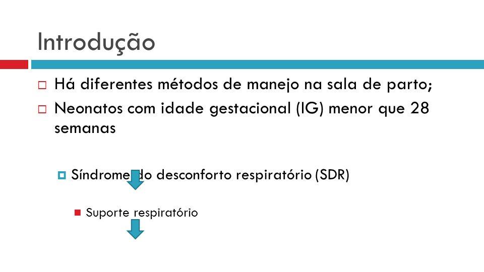 Introdução Há diferentes métodos de manejo na sala de parto;