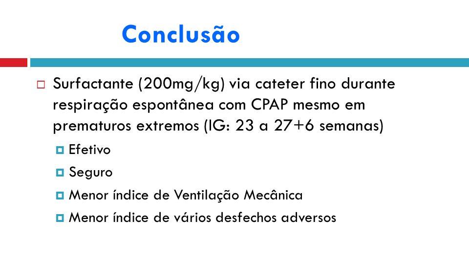 Conclusão Surfactante (200mg/kg) via cateter fino durante respiração espontânea com CPAP mesmo em prematuros extremos (IG: 23 a 27+6 semanas)
