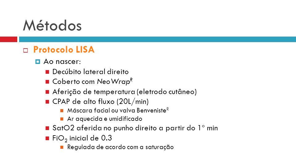 Métodos Protocolo LISA Ao nascer: Decúbito lateral direito