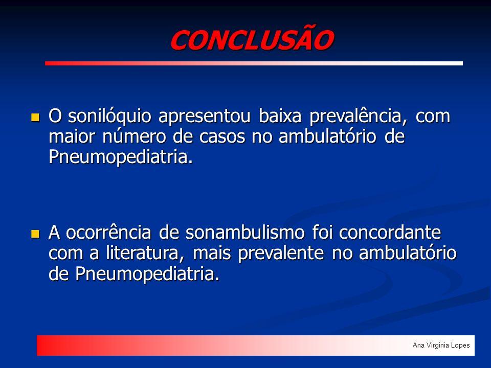 CONCLUSÃO O sonilóquio apresentou baixa prevalência, com maior número de casos no ambulatório de Pneumopediatria.