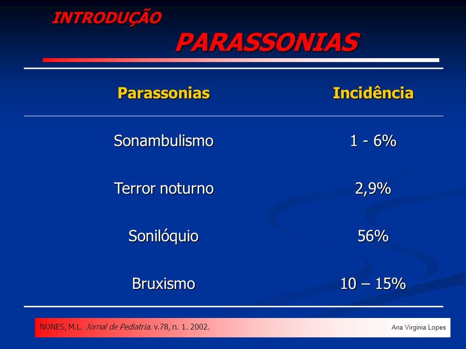 INTRODUÇÃO PARASSONIAS