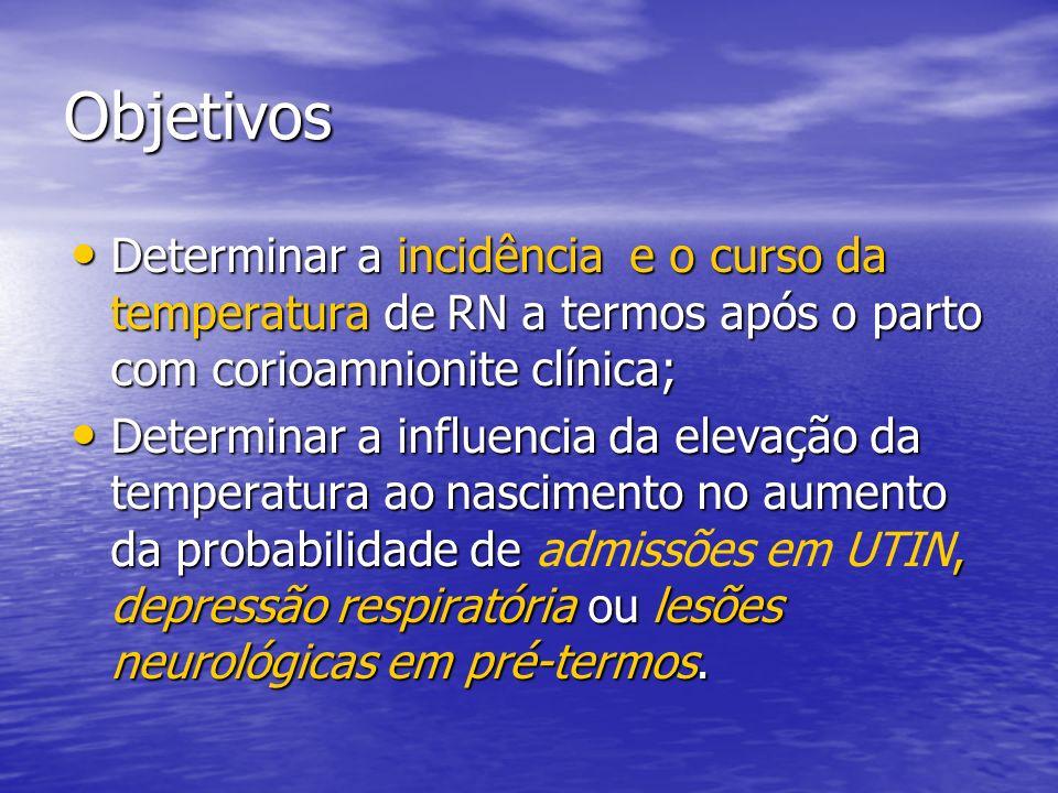 Objetivos Determinar a incidência e o curso da temperatura de RN a termos após o parto com corioamnionite clínica;
