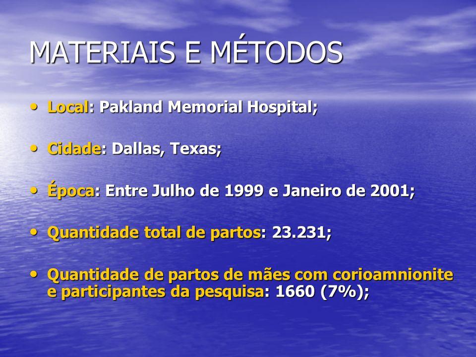 MATERIAIS E MÉTODOS Local: Pakland Memorial Hospital;