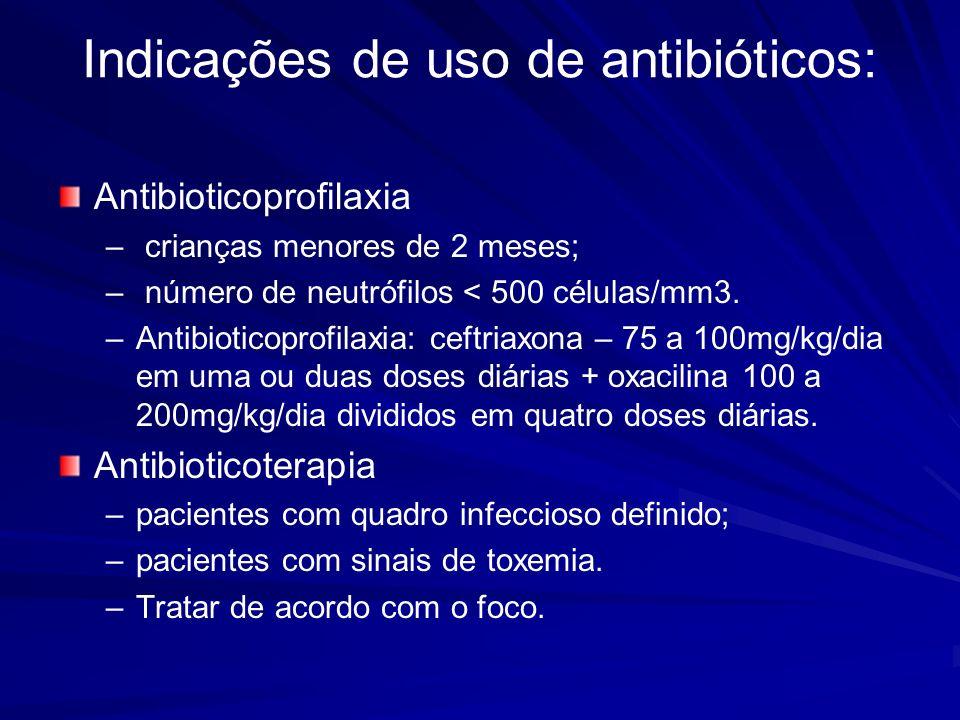 Indicações de uso de antibióticos: