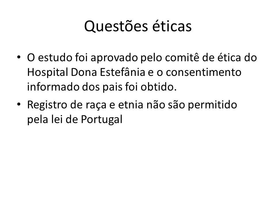Questões éticas O estudo foi aprovado pelo comitê de ética do Hospital Dona Estefânia e o consentimento informado dos pais foi obtido.