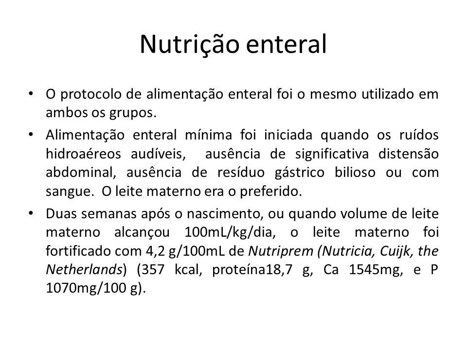 Nutrição enteral O protocolo de alimentação enteral foi o mesmo utilizado em ambos os grupos.