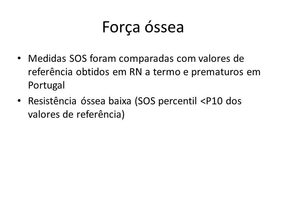 Força óssea Medidas SOS foram comparadas com valores de referência obtidos em RN a termo e prematuros em Portugal.