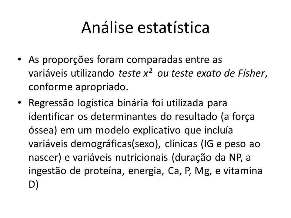 Análise estatística As proporções foram comparadas entre as variáveis utilizando teste x² ou teste exato de Fisher, conforme apropriado.