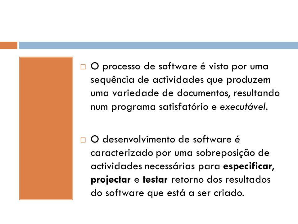 O processo de software é visto por uma sequência de actividades que produzem uma variedade de documentos, resultando num programa satisfatório e executável.