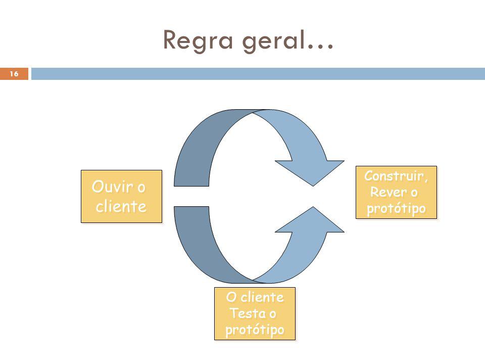 Regra geral… Ouvir o cliente Construir, Rever o protótipo O cliente