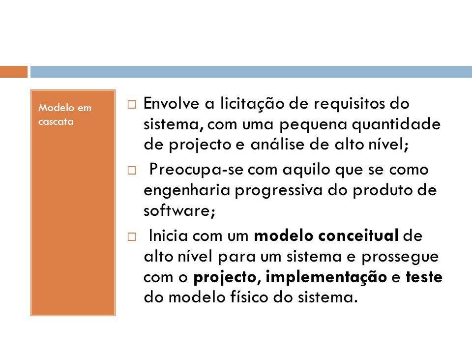 Modelo em cascata Envolve a licitação de requisitos do sistema, com uma pequena quantidade de projecto e análise de alto nível;