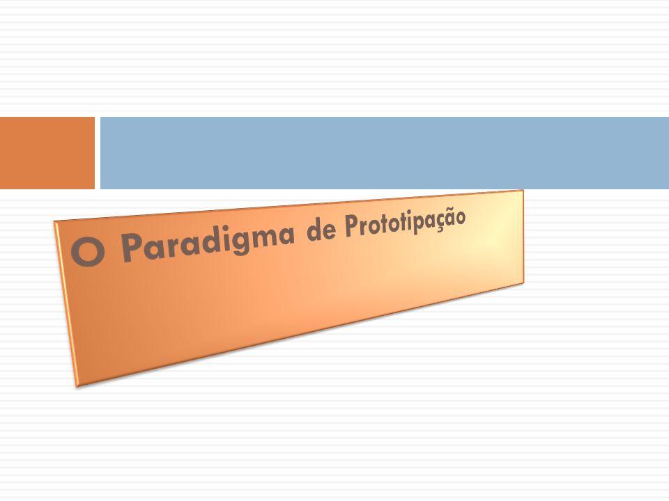 O Paradigma de Prototipação