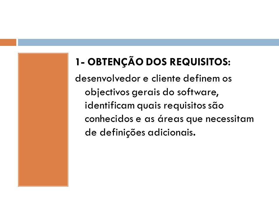 1- OBTENÇÃO DOS REQUISITOS: desenvolvedor e cliente definem os objectivos gerais do software, identificam quais requisitos são conhecidos e as áreas que necessitam de definições adicionais.