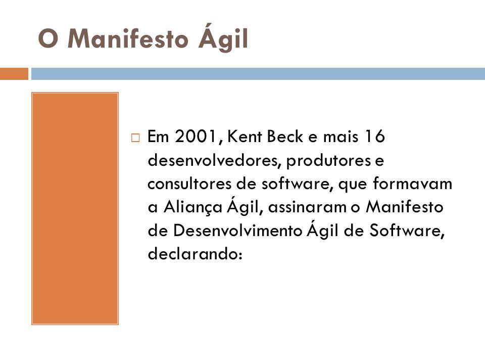 O Manifesto Ágil