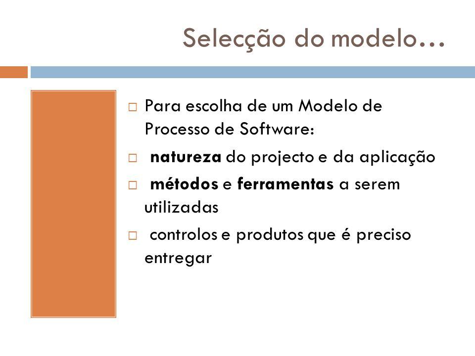 Selecção do modelo… Para escolha de um Modelo de Processo de Software: