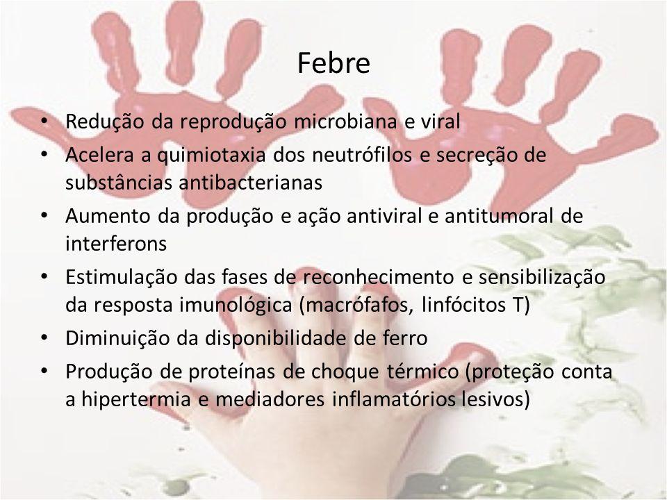 Febre Redução da reprodução microbiana e viral