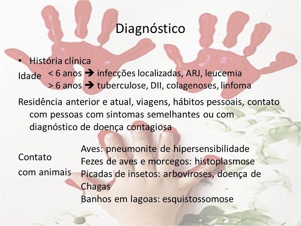 Diagnóstico História clínica Idade