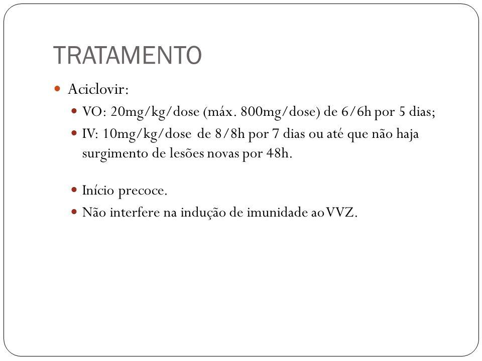 TRATAMENTO Aciclovir: