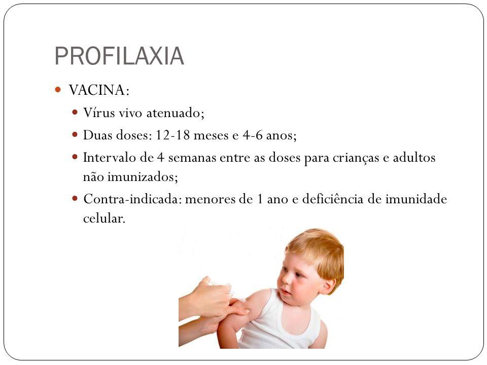 PROFILAXIA VACINA: Vírus vivo atenuado;