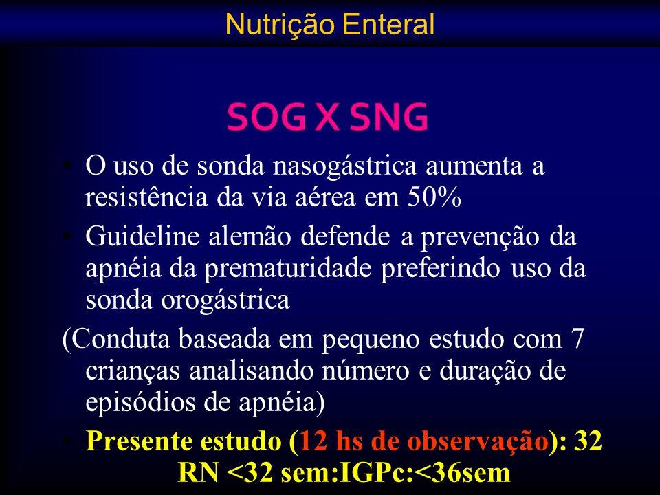 Presente estudo (12 hs de observação): 32 RN <32 sem:IGPc:<36sem