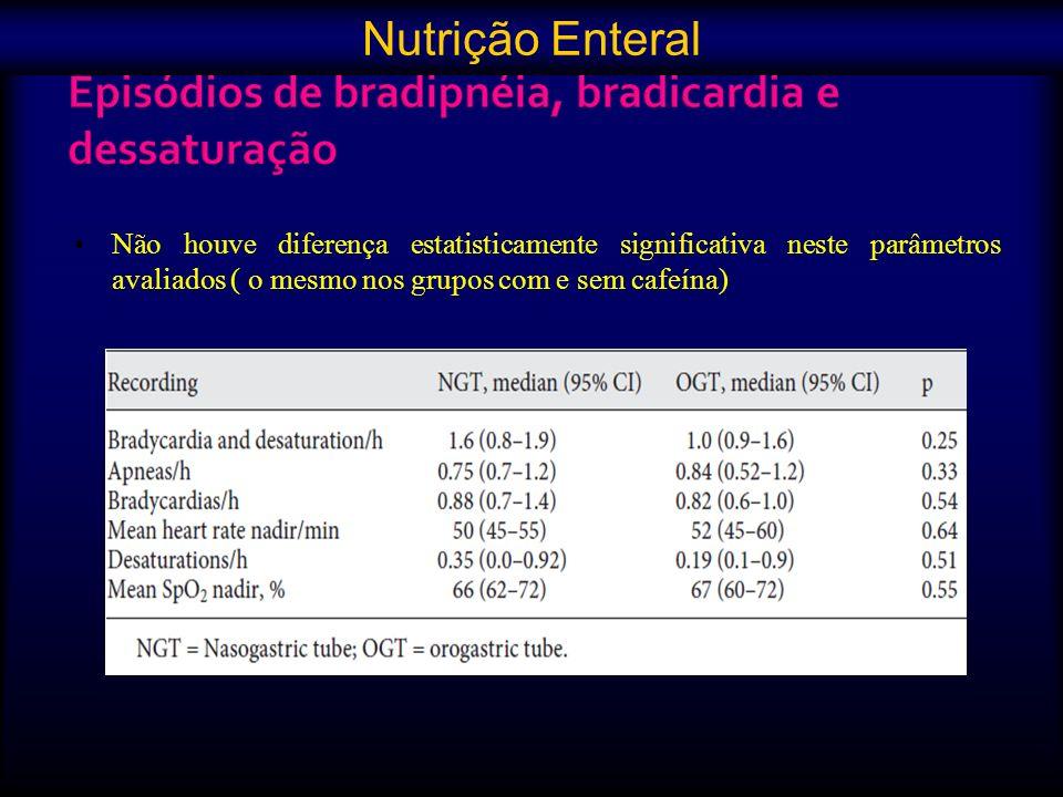 Nutrição Enteral Não houve diferença estatisticamente significativa neste parâmetros avaliados ( o mesmo nos grupos com e sem cafeína)