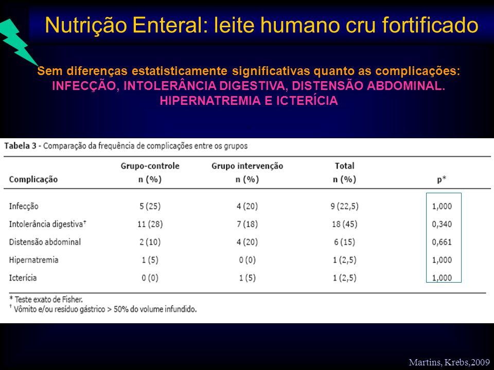 Nutrição Enteral: leite humano cru fortificado