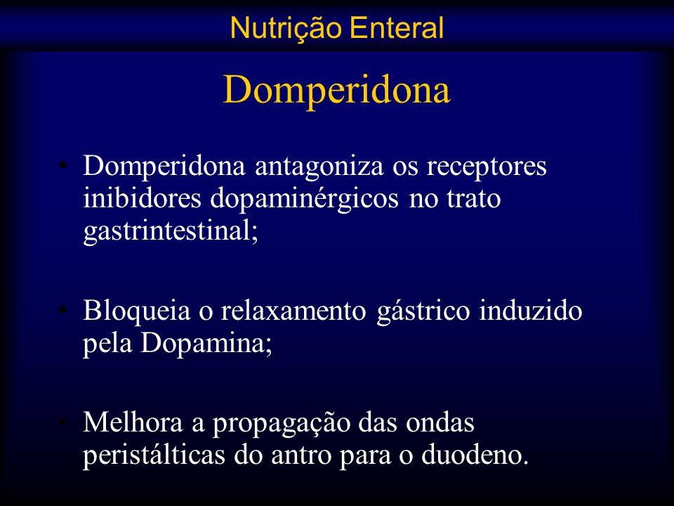 Domperidona Nutrição Enteral