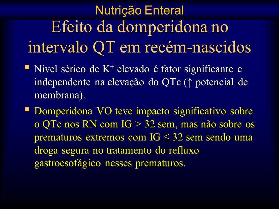 Efeito da domperidona no intervalo QT em recém-nascidos