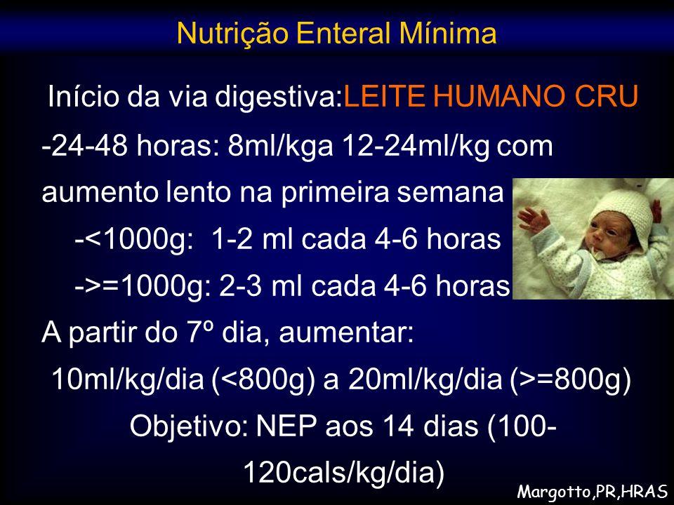 Nutrição Enteral Mínima
