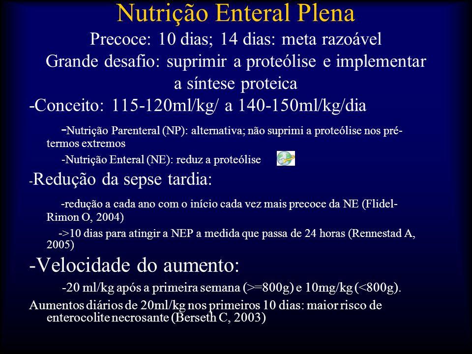 Nutrição Enteral Plena Precoce: 10 dias; 14 dias: meta razoável Grande desafio: suprimir a proteólise e implementar a síntese proteica