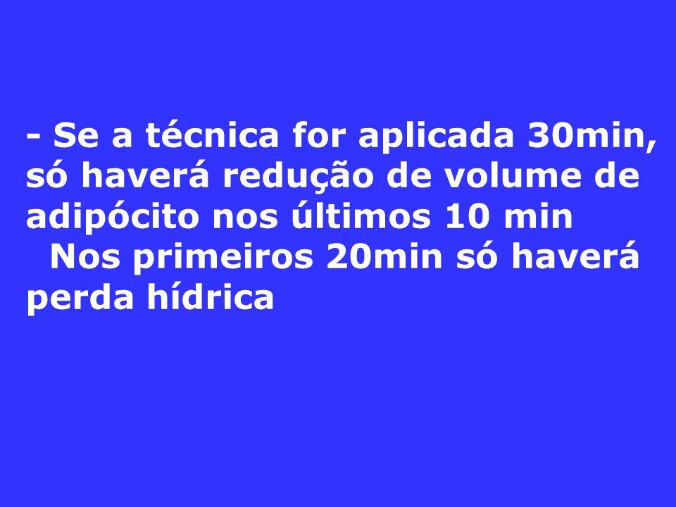 - Se a técnica for aplicada 30min, só haverá redução de volume de adipócito nos últimos 10 min