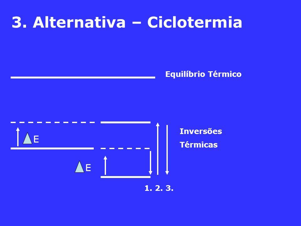 3. Alternativa – Ciclotermia