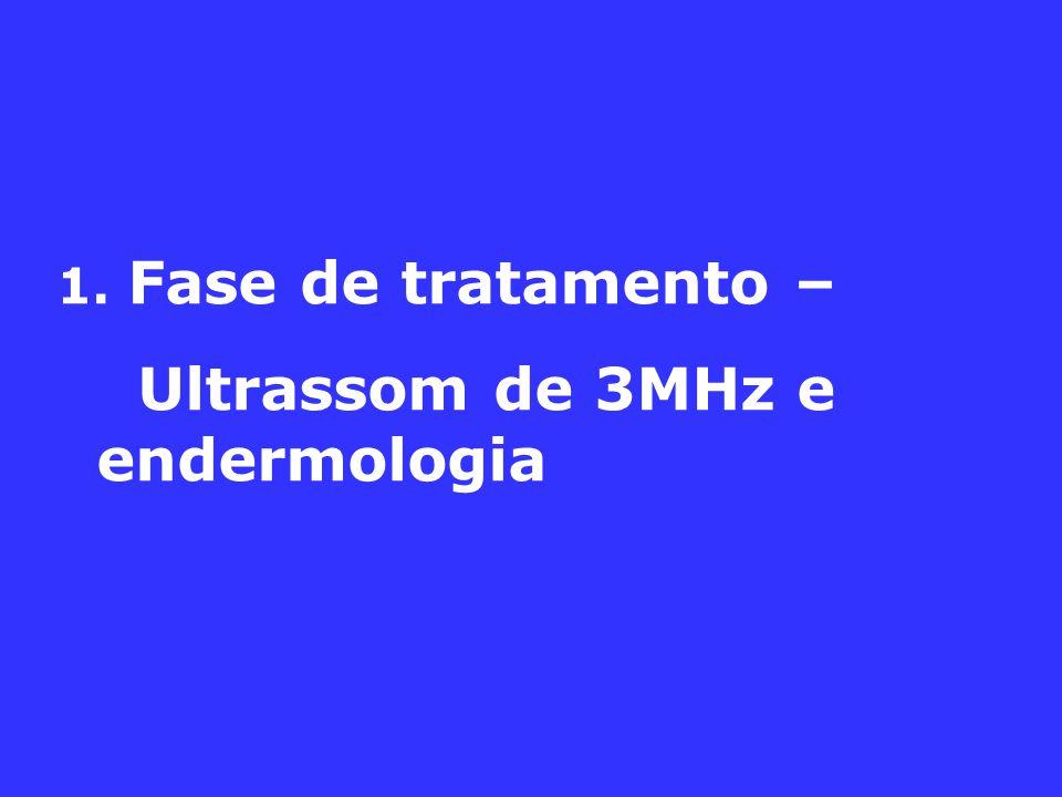Ultrassom de 3MHz e endermologia