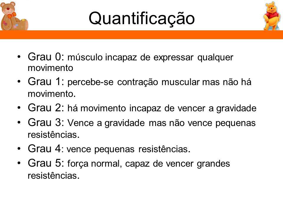 Quantificação Grau 0: músculo incapaz de expressar qualquer movimento